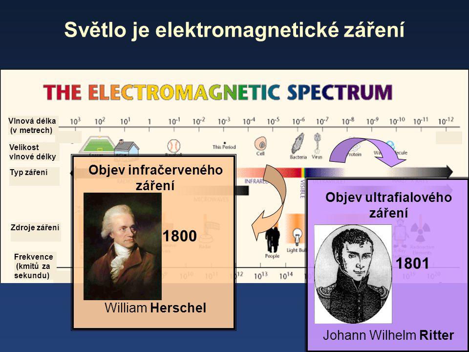 Světlo je elektromagnetické záření Typ záření Velikost vlnové délky Zdroje záření Frekvence (kmitů za sekundu) Vlnová délka (v metrech) Objev infračer
