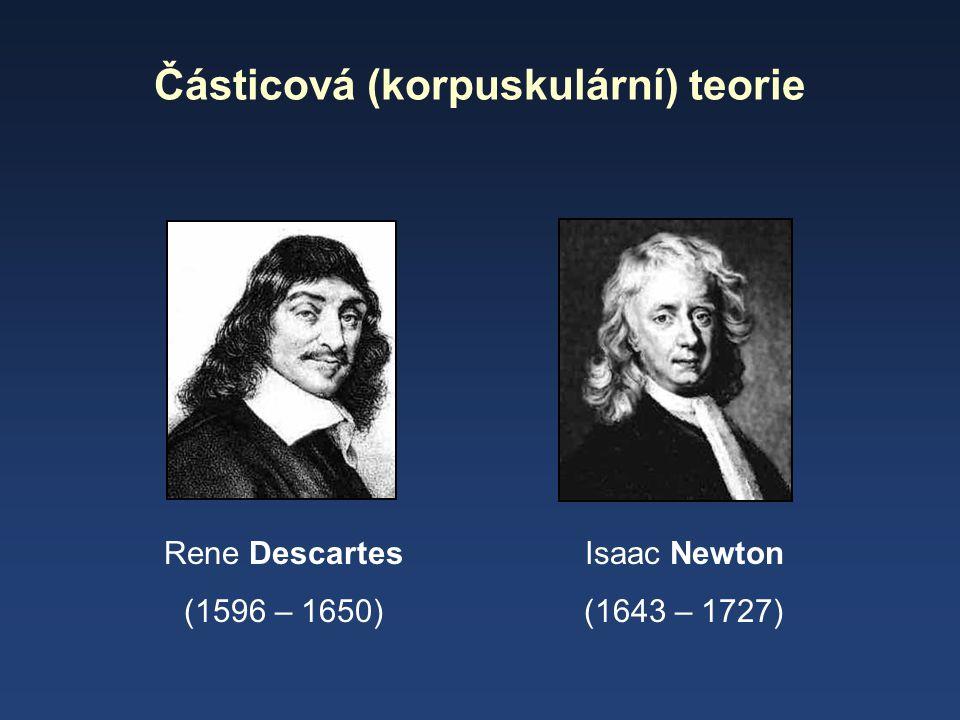 Částicová (korpuskulární) teorie Rene Descartes (1596 – 1650) Isaac Newton (1643 – 1727)