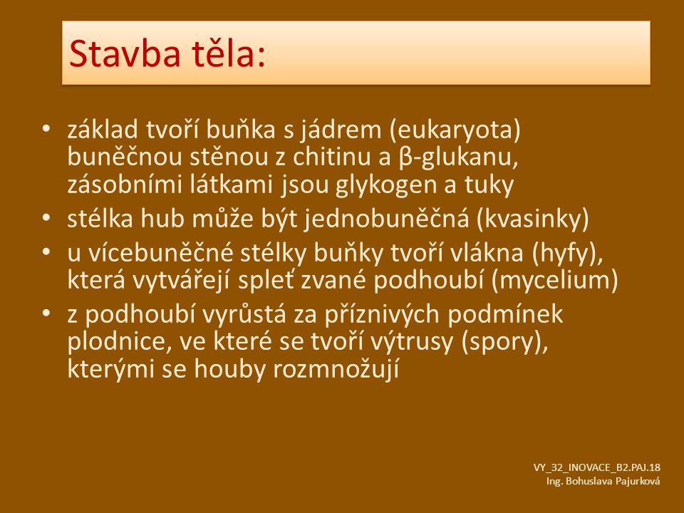 Houby (Fungi) VY_32_INOVACE_B2.PAJ.18 Ing. Bohuslava Pajurková Obr.1 Obr.2
