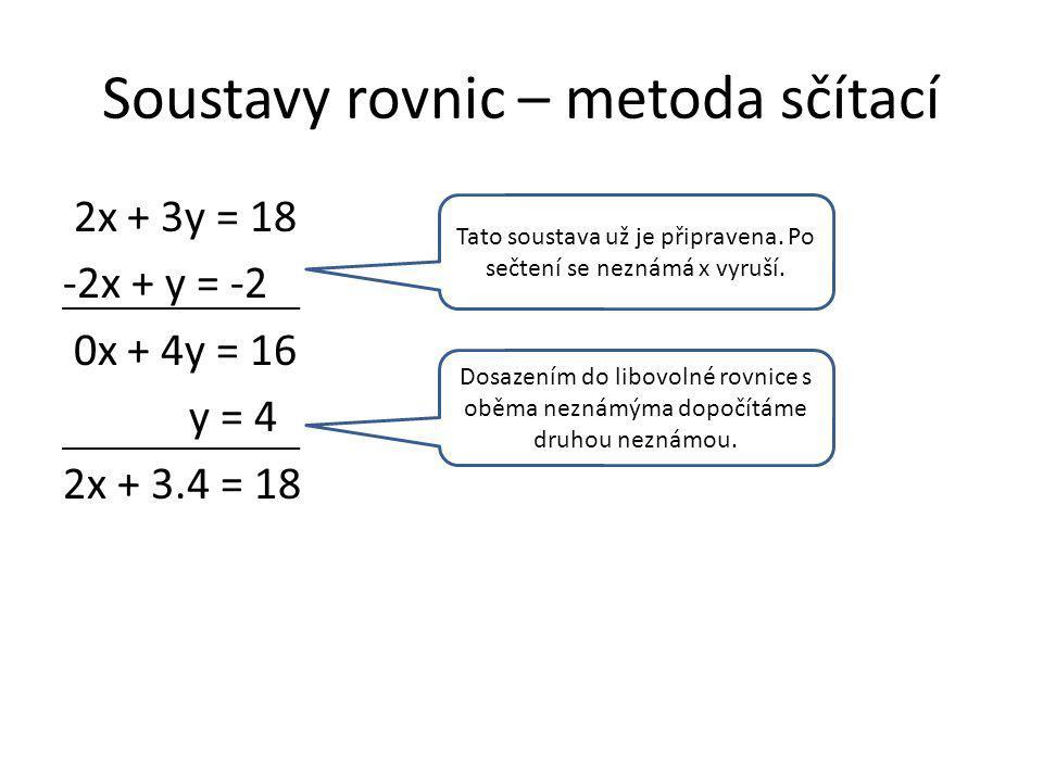 Soustavy rovnic – metoda sčítací 2x + 3y = 18 -2x + y = -2 0x + 4y = 16 y = 4 2x + 3.4 = 18 Tato soustava už je připravena.