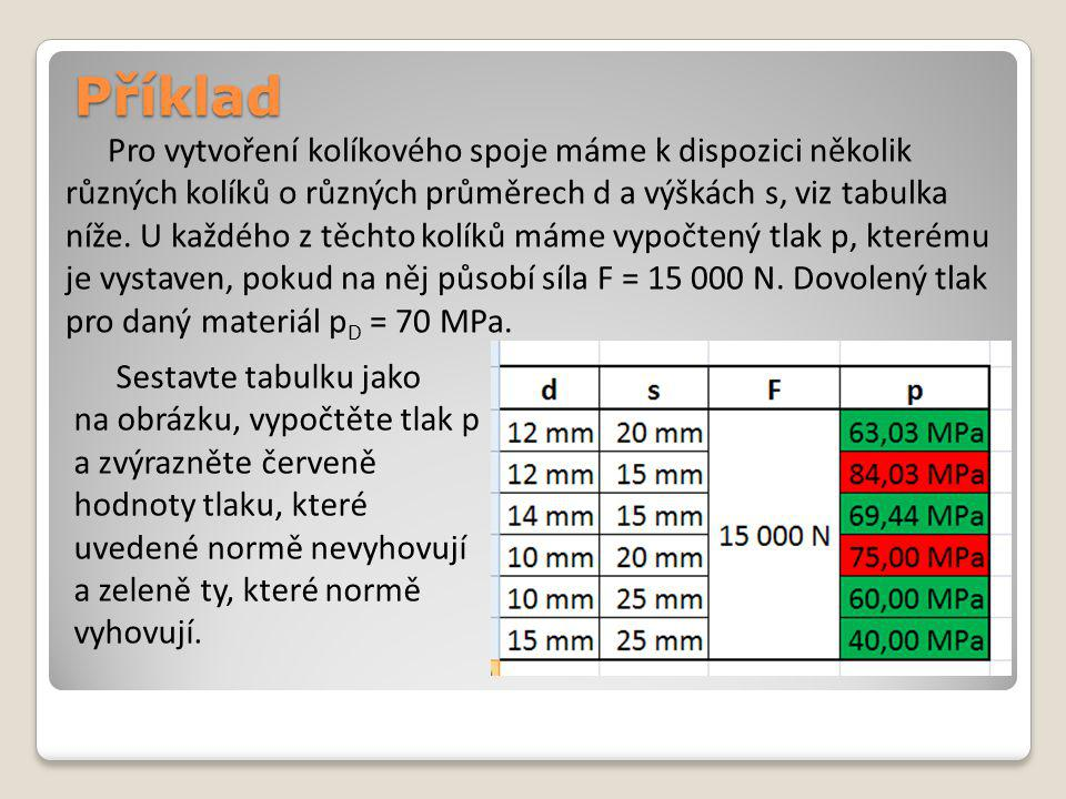 Příklad Pro vytvoření kolíkového spoje máme k dispozici několik různých kolíků o různých průměrech d a výškách s, viz tabulka níže. U každého z těchto