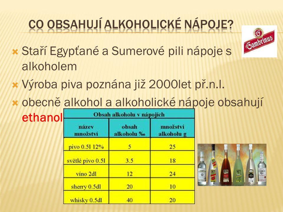  Staří Egypťané a Sumerové pili nápoje s alkoholem  Výroba piva poznána již 2000let př.n.l.  obecně alkohol a alkoholické nápoje obsahují ethanol