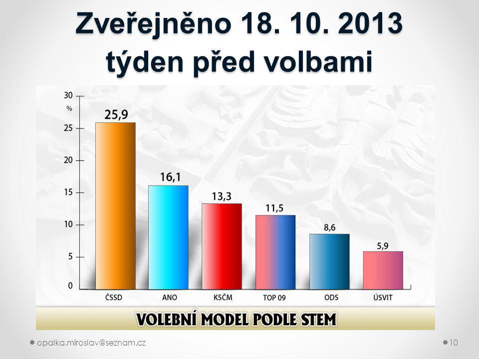 Zveřejněno 18. 10. 2013 týden před volbami opalka.miroslav@seznam.cz10