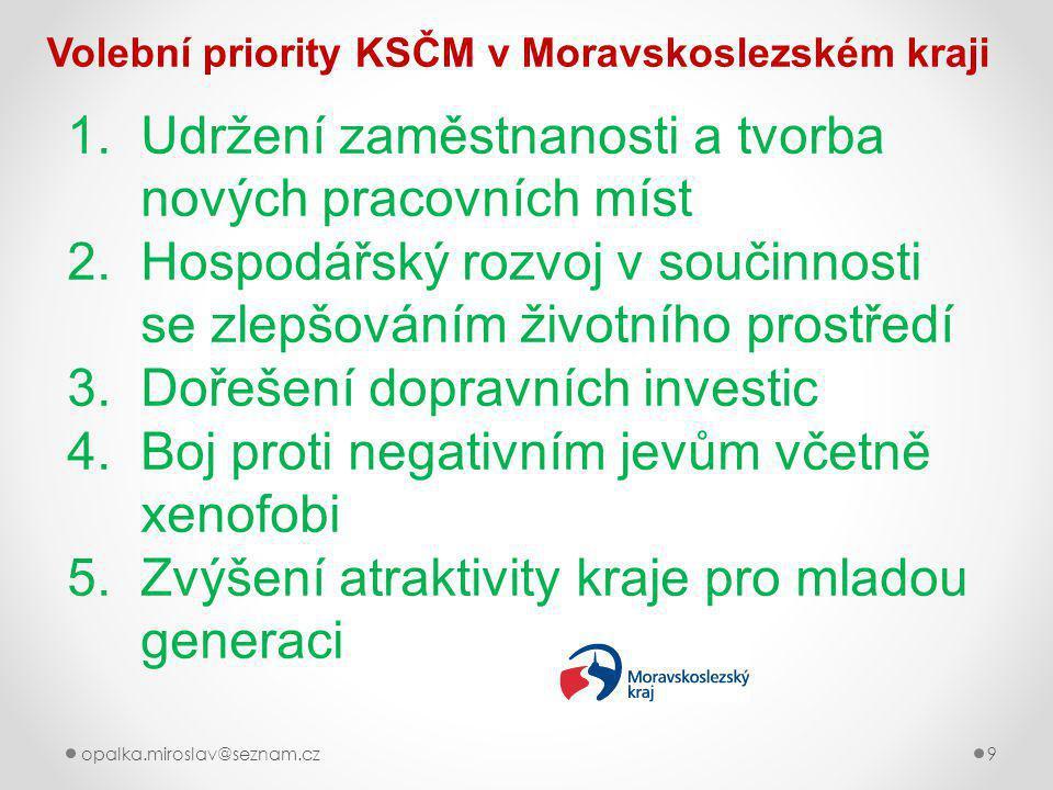 opalka.miroslav@seznam.cz9 1. Udržení zaměstnanosti a tvorba nových pracovních míst 2. Hospodářský rozvoj v součinnosti se zlepšováním životního prost
