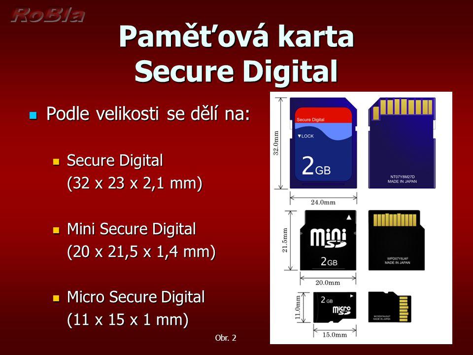 Paměťová karta Secure Digital Podle velikosti se dělí na: Podle velikosti se dělí na: Secure Digital Secure Digital (32 x 23 x 2,1 mm) Mini Secure Dig