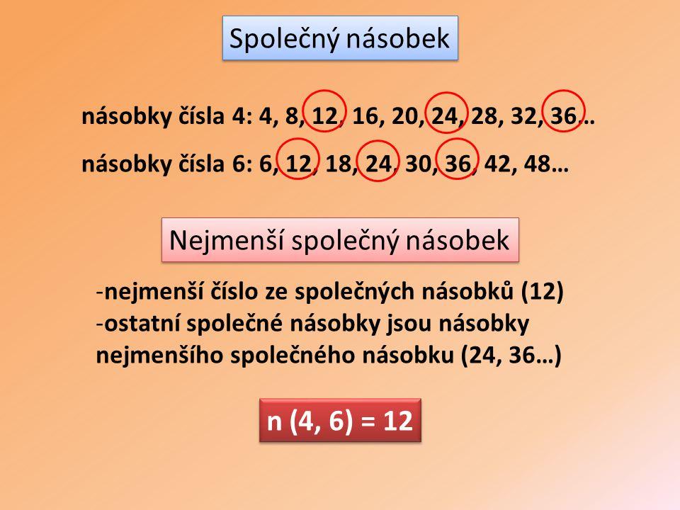 Společný násobek násobky čísla 4: 4, 8, 12, 16, 20, 24, 28, 32, 36… násobky čísla 6: 6, 12, 18, 24, 30, 36, 42, 48… Nejmenší společný násobek -nejmenší číslo ze společných násobků (12) -ostatní společné násobky jsou násobky nejmenšího společného násobku (24, 36…) n (4, 6) = 12