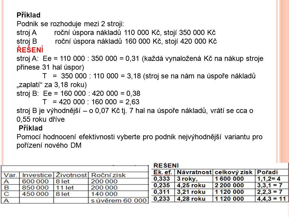 """Příklad Podnik se rozhoduje mezi 2 stroji: stroj A roční úspora nákladů 110 000 Kč, stojí 350 000 Kč stroj B roční úspora nákladů 160 000 Kč, stojí 420 000 Kč stroj A: Ee = 110 000 : 350 000 = 0,31 (každá vynaložená Kč na nákup stroje přinese 31 hal úspor) T = 350 000 : 110 000 = 3,18 (stroj se na nám na úspoře nákladů """"zaplatí za 3,18 roku) stroj B: Ee = 160 000 : 420 000 = 0,38 T = 420 000 : 160 000 = 2,63 stroj B je výhodnější – o 0,07 Kč tj."""