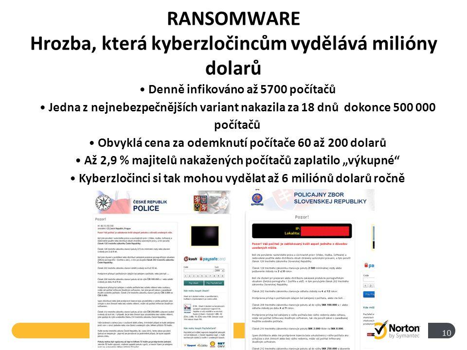 """10 RANSOMWARE Hrozba, která kyberzločincům vydělává milióny dolarů Denně infikováno až 5700 počítačů Jedna z nejnebezpečnějších variant nakazila za 18 dnů dokonce 500 000 počítačů Obvyklá cena za odemknutí počítače 60 až 200 dolarů Až 2,9 % majitelů nakažených počítačů zaplatilo """"výkupné Kyberzločinci si tak mohou vydělat až 6 miliónů dolarů ročně"""