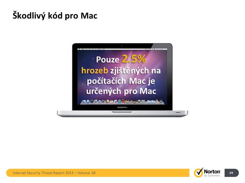 Škodlivý kód pro Mac Internet Security Threat Report 2013 :: Volume 18 14 Pouze 2.5% hrozeb zjištěných na počítačích Mac je určených pro Mac