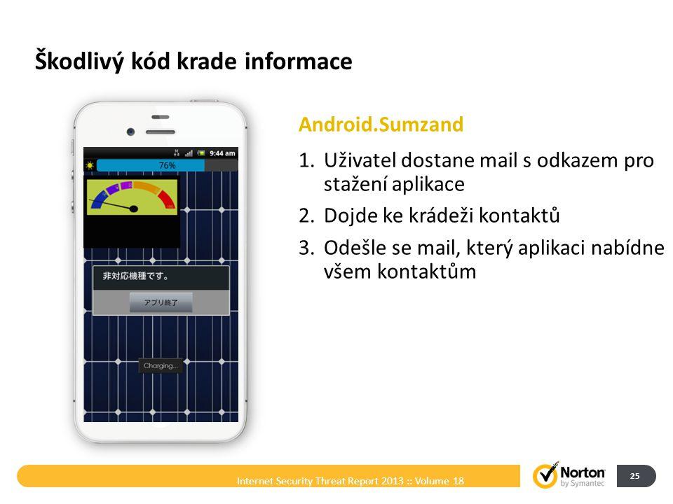 25 Škodlivý kód krade informace Android.Sumzand 1.Uživatel dostane mail s odkazem pro stažení aplikace 2.Dojde ke krádeži kontaktů 3.Odešle se mail, který aplikaci nabídne všem kontaktům