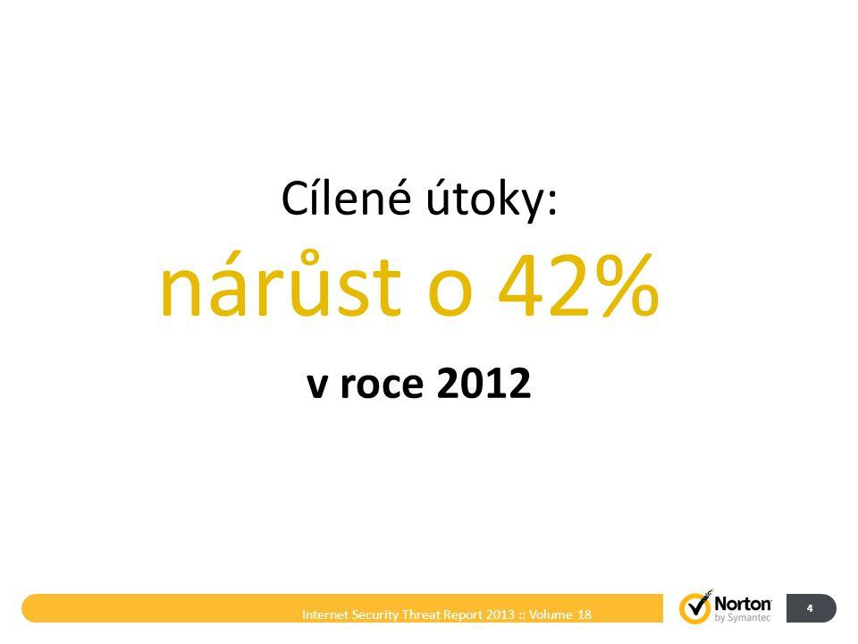 Internet Security Threat Report 2013 :: Volume 18 4 Cílené útoky: nárůst o 42% v roce 2012
