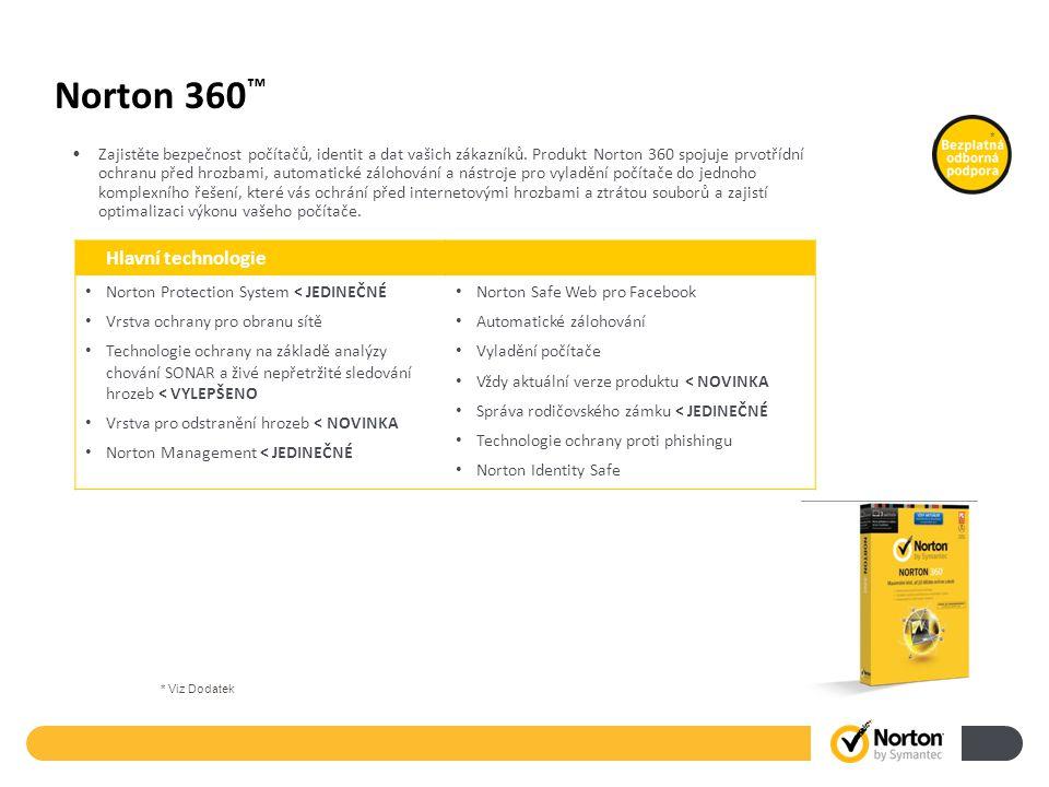 Zajistěte bezpečnost počítačů, identit a dat vašich zákazníků. Produkt Norton 360 spojuje prvotřídní ochranu před hrozbami, automatické zálohování a n
