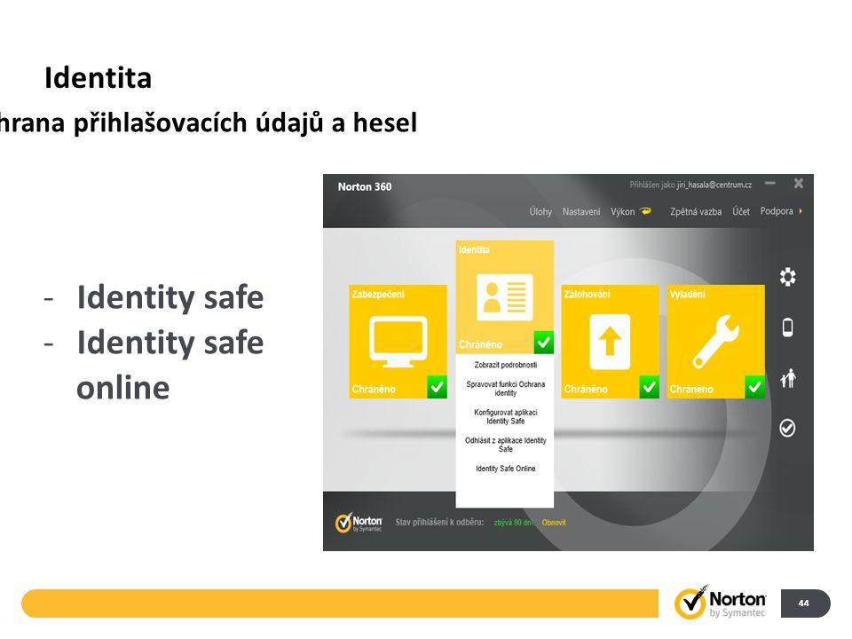Identita 44 -Identity safe online Ochrana přihlašovacích údajů a hesel
