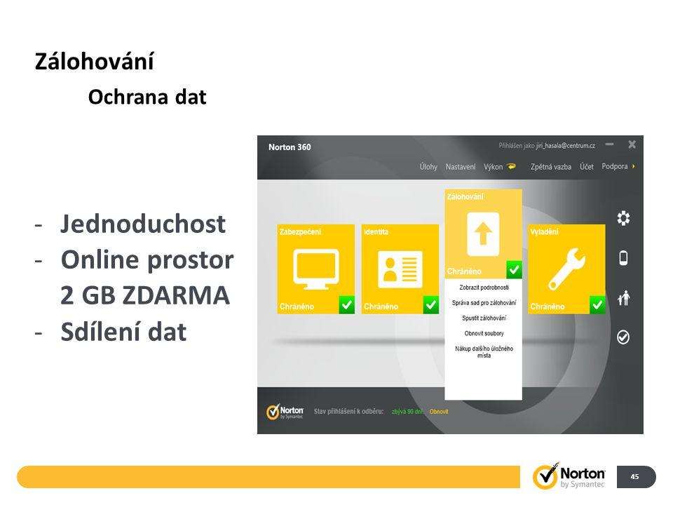 Zálohování 45 -Jednoduchost -Online prostor 2 GB ZDARMA -Sdílení dat Ochrana dat
