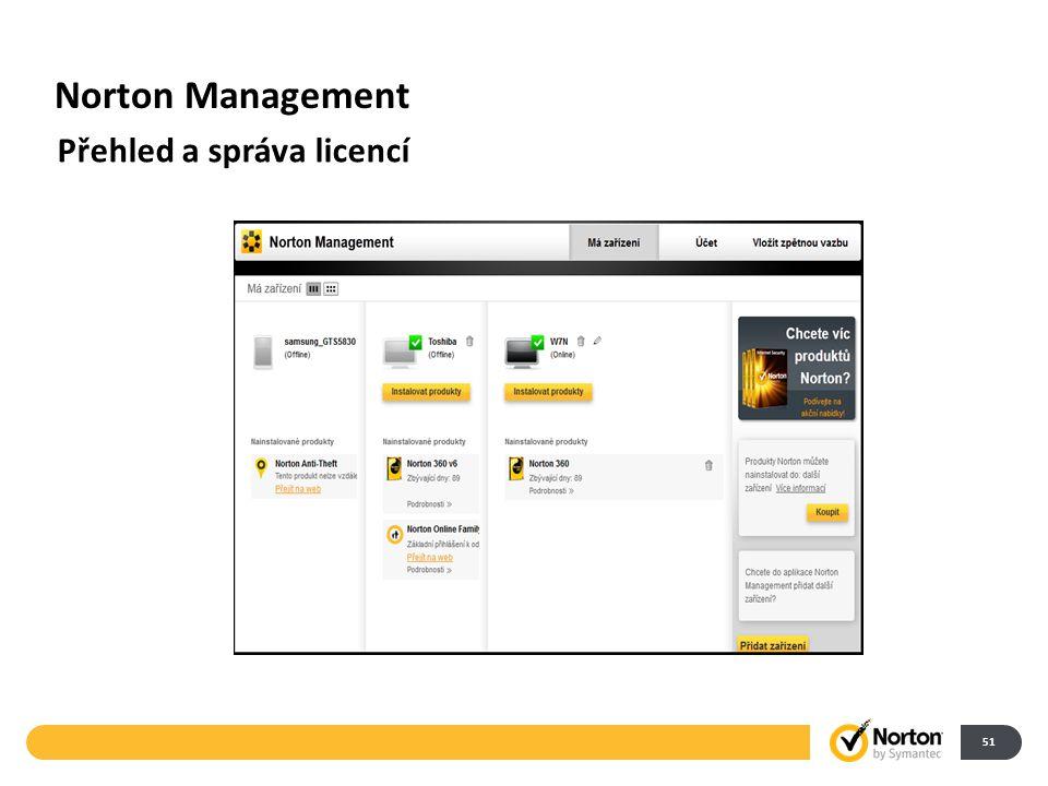 Norton Management 51 Přehled a správa licencí