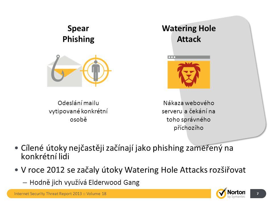 Cílené útoky nejčastěji začínají jako phishing zaměřený na konkrétní lidi V roce 2012 se začaly útoky Watering Hole Attacks rozšiřovat – Hodně jich využívá Elderwood Gang Internet Security Threat Report 2013 :: Volume 18 7 Nákaza webového serveru a čekání na toho správného příchozího Watering Hole Attack Odeslání mailu vytipované konkrétní osobě Spear Phishing