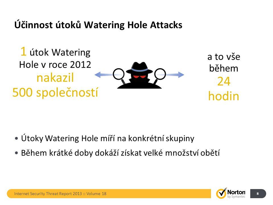 1 útok Watering Hole v roce 2012 nakazil 500 společností a to vše během 24 hodin Účinnost útoků Watering Hole Attacks Útoky Watering Hole míří na konkrétní skupiny Během krátké doby dokáží získat velké množství obětí Internet Security Threat Report 2013 :: Volume 18 8