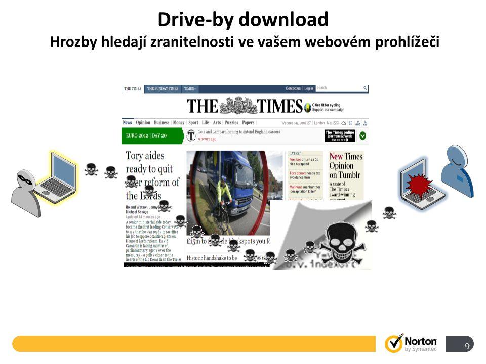 9 Drive-by download Hrozby hledají zranitelnosti ve vašem webovém prohlížeči