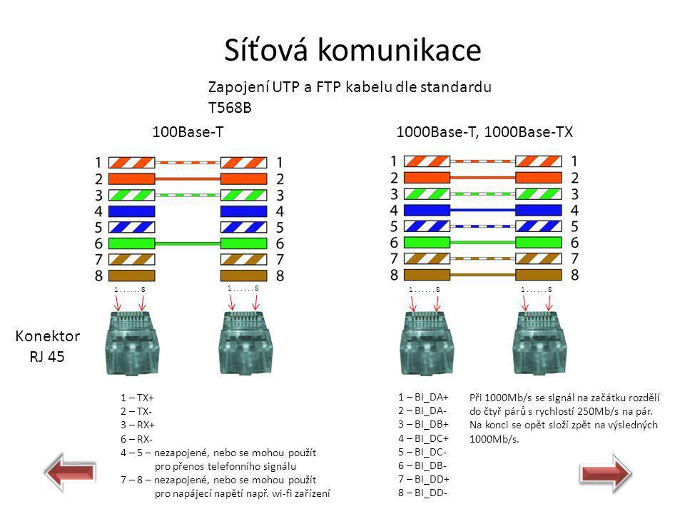 Síťová komunikace 100Base-T1000Base-T, 1000Base-TX Zapojení UTP a FTP kabelu dle standardu T568B 1...... 8 1 – TX+ 2 – TX- 3 – RX+ 6 – RX- 4 – 5 – nez