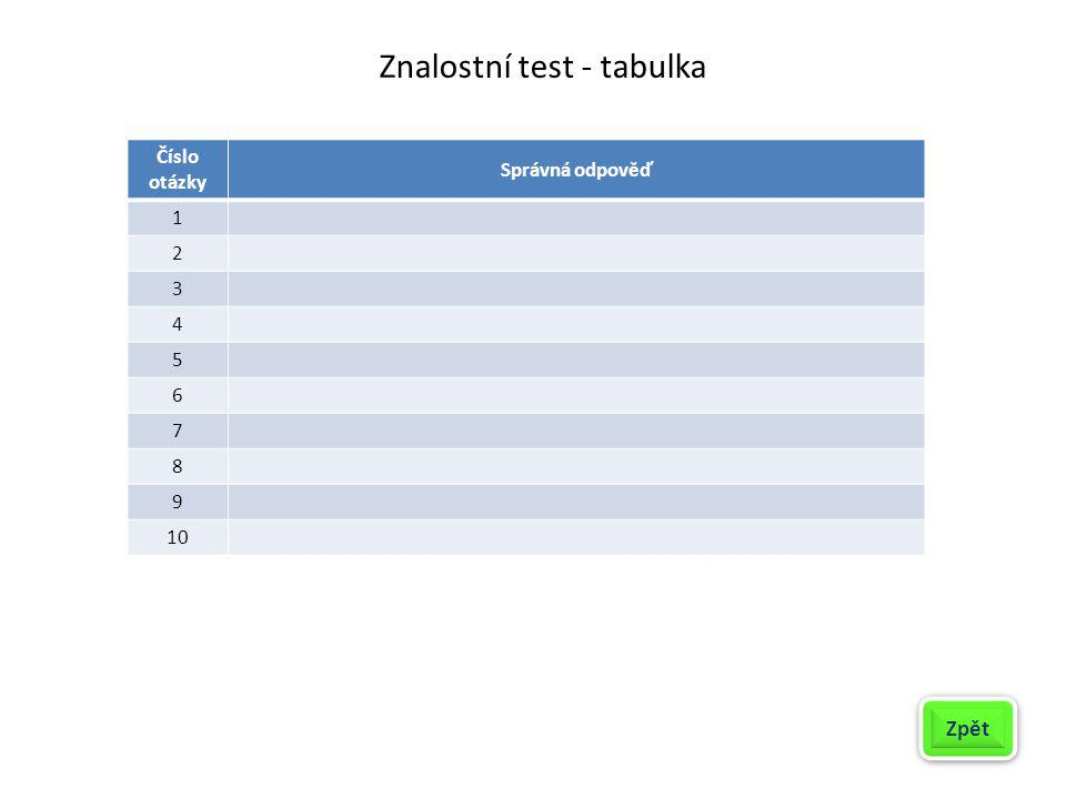 Znalostní test - tabulka Zpět Číslo otázky Správná odpověď 1 2 3 4 5 6 7 8 9 10