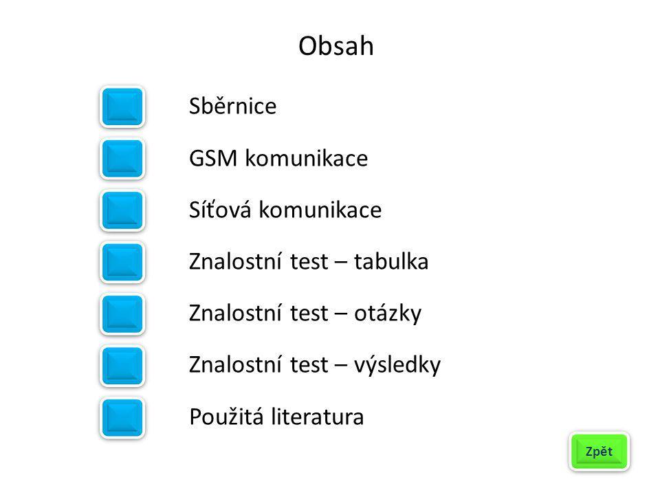 Obsah Sběrnice GSM komunikace Síťová komunikace Znalostní test – tabulka Znalostní test – otázky Znalostní test – výsledky Použitá literatura Zpět