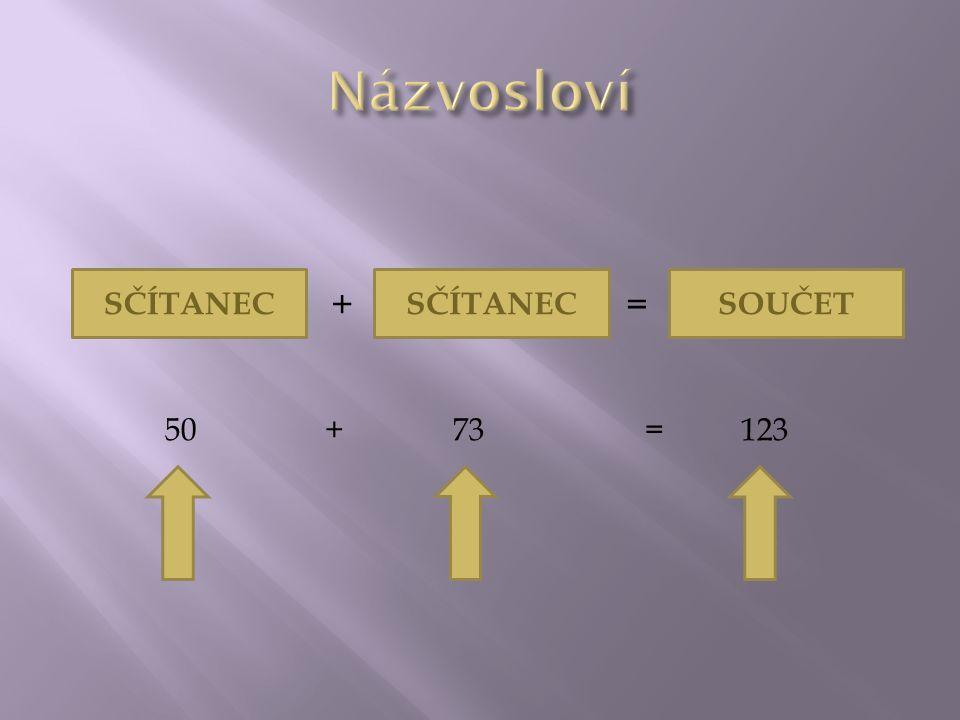 Sčítanec3302 6008 0604 015 Sčítanec4604 5004 20038 600 Součet7907 10012 26042 615 ?