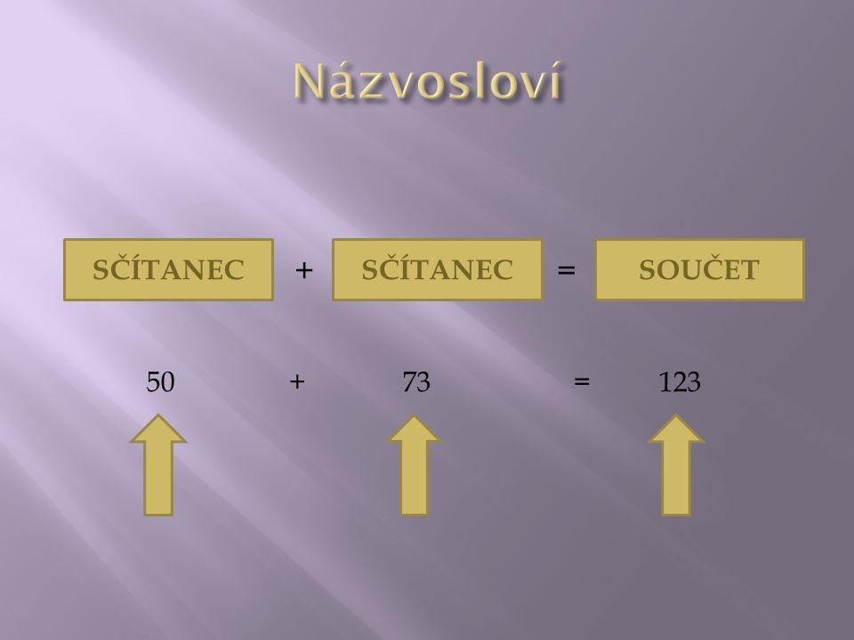 SČÍTANEC SOUČET += 50 +73 =123