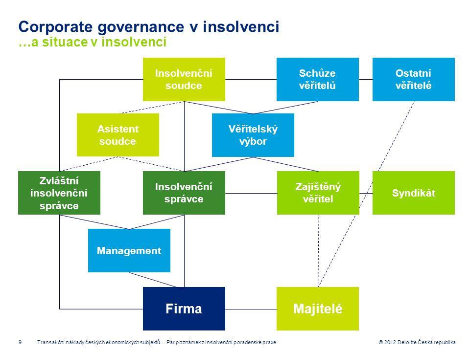 9 © 2012 Deloitte Česká republika Corporate governance v insolvenci …a situace v insolvenci Majitelé Management Firma Insolvenční správce Zvláštní ins