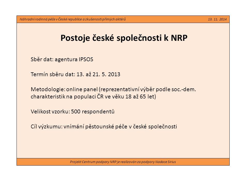 Projekt Centrum podpory NRP je realizován za podpory Nadace Sirius Postoje české společnosti k NRP Sběr dat: agentura IPSOS Termín sběru dat: 13.