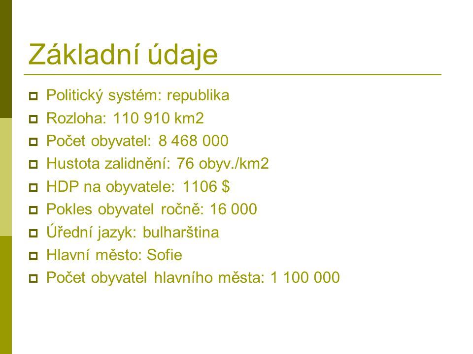 Základní údaje  Politický systém: republika  Rozloha: 110 910 km2  Počet obyvatel: 8 468 000  Hustota zalidnění: 76 obyv./km2  HDP na obyvatele: