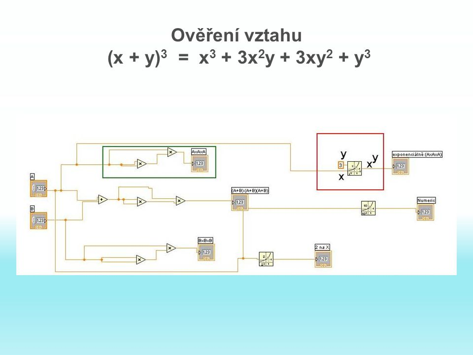 Ověření vztahu (x + y) 3 = x 3 + 3x 2 y + 3xy 2 + y 3