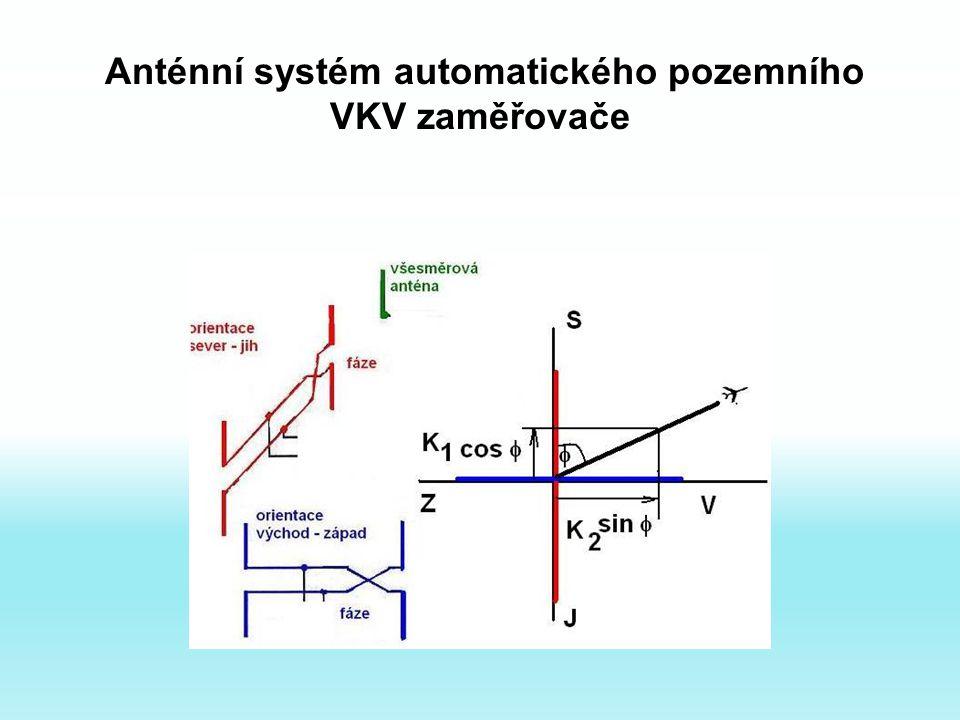 Anténní systém automatického pozemního VKV zaměřovače