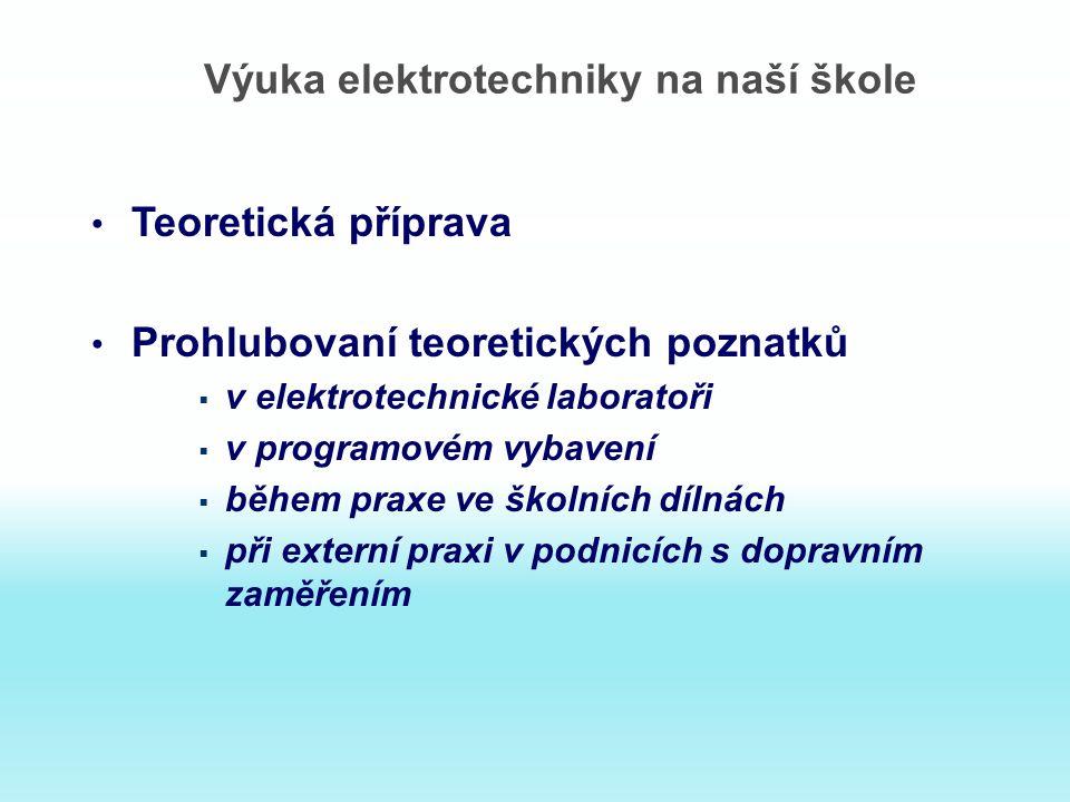Výuka elektrotechniky na naší škole Teoretická příprava Prohlubovaní teoretických poznatků  v elektrotechnické laboratoři  v programovém vybavení  během praxe ve školních dílnách  při externí praxi v podnicích s dopravním zaměřením