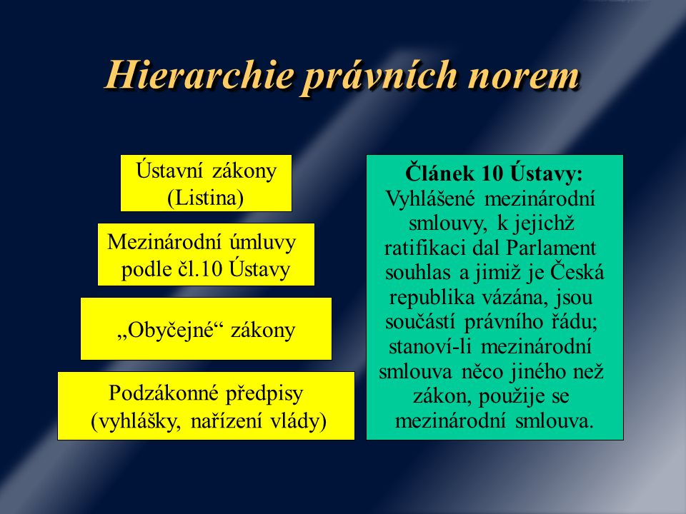Vztah k zákonům Širší ochrana práv je možná, zúžit rozsah práv zákonem nelze Širší ochrana práv je možná, zúžit rozsah práv zákonem nelze Výjimky možné jen za podmínek čl.26: Výjimky možné jen za podmínek čl.26: – Na základě zákona, – Nutná v demokratické společnosti – V zájmu: Bezpečnosti veřejnosti Bezpečnosti veřejnosti Předcházení trestné činnosti Předcházení trestné činnosti Ochrany veřejného zdraví Ochrany veřejného zdraví Ochrany práv a svobod jiných Ochrany práv a svobod jiných – Problematické příklady: Povinné očkování Povinné očkování Krajní nouze dle TZ Krajní nouze dle TZ Právo rodiny na informace dle ZoPZL Právo rodiny na informace dle ZoPZL