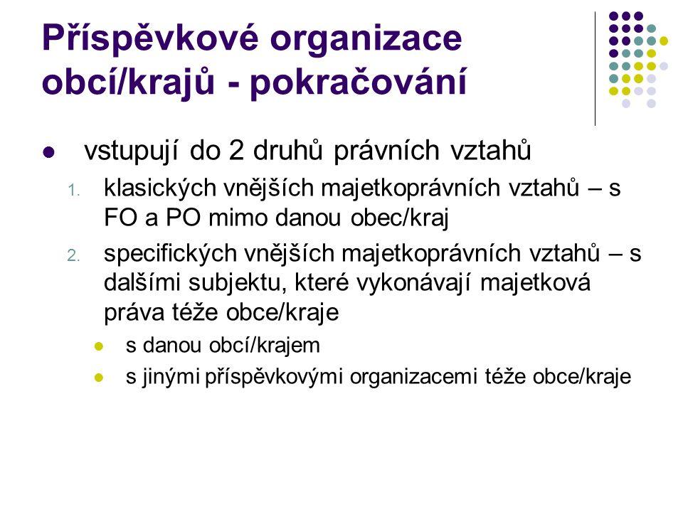 Příspěvkové organizace obcí/krajů - pokračování vstupují do 2 druhů právních vztahů 1. klasických vnějších majetkoprávních vztahů – s FO a PO mimo dan