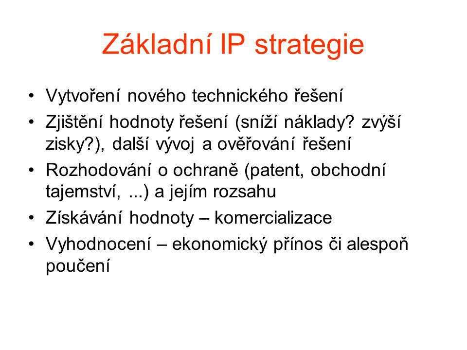 Základní IP strategie Vytvoření nového technického řešení Zjištění hodnoty řešení (sníží náklady? zvýší zisky?), další vývoj a ověřování řešení Rozhod