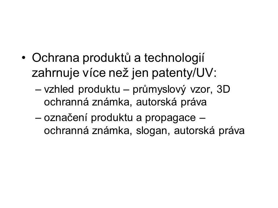 Ochrana produktů a technologií zahrnuje více než jen patenty/UV: –vzhled produktu – průmyslový vzor, 3D ochranná známka, autorská práva –označení produktu a propagace – ochranná známka, slogan, autorská práva