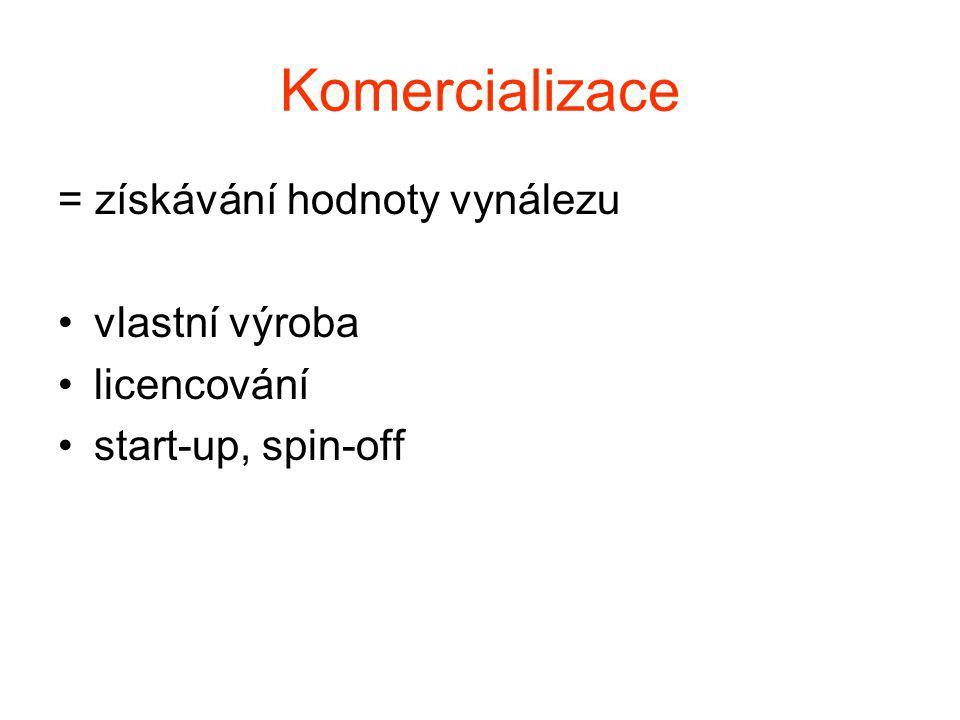 Komercializace = získávání hodnoty vynálezu vlastní výroba licencování start-up, spin-off
