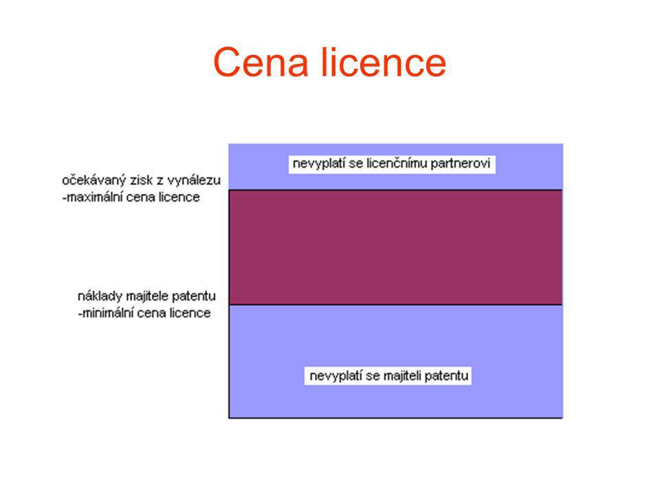 Cena licence