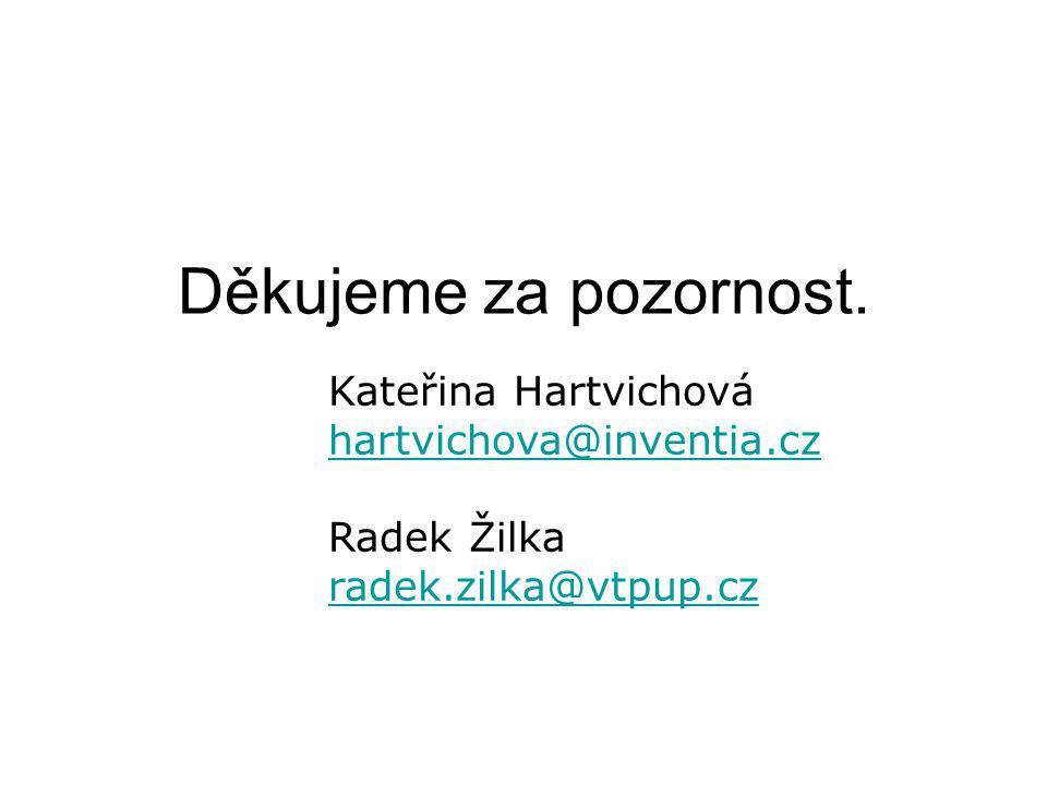 Kateřina Hartvichová hartvichova@inventia.cz Radek Žilka radek.zilka@vtpup.cz Děkujeme za pozornost.