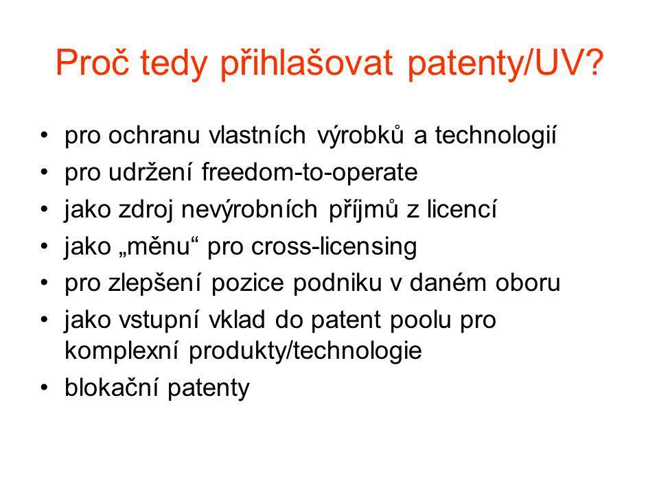 Proč tedy přihlašovat patenty/UV? pro ochranu vlastních výrobků a technologií pro udržení freedom-to-operate jako zdroj nevýrobních příjmů z licencí j