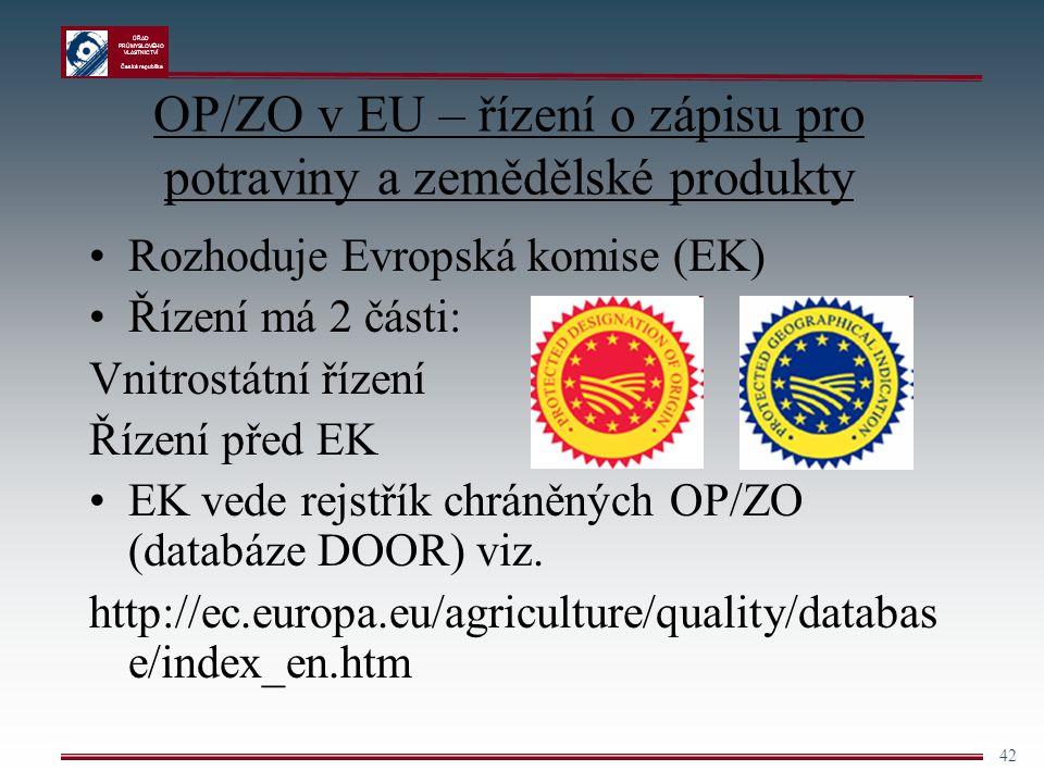 ÚŘAD PRŮMYSLOVÉHO VLASTNICTVÍ Česká republika 42 OP/ZO v EU – řízení o zápisu pro potraviny a zemědělské produkty Rozhoduje Evropská komise (EK) Řízen