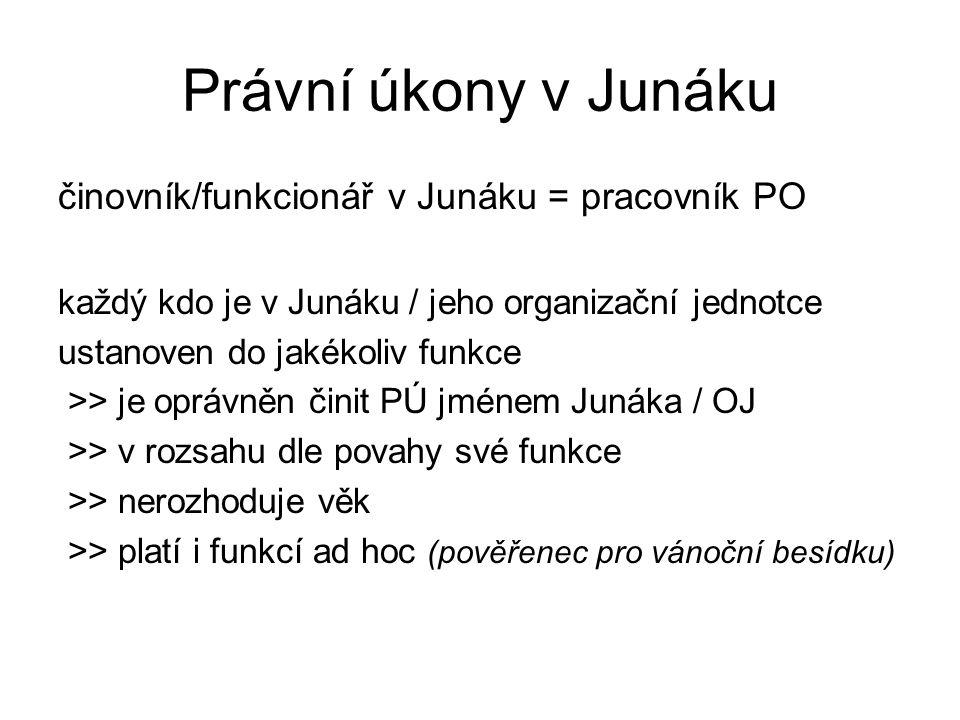 Právní úkony v Junáku činovník/funkcionář v Junáku = pracovník PO každý kdo je v Junáku / jeho organizační jednotce ustanoven do jakékoliv funkce >> j