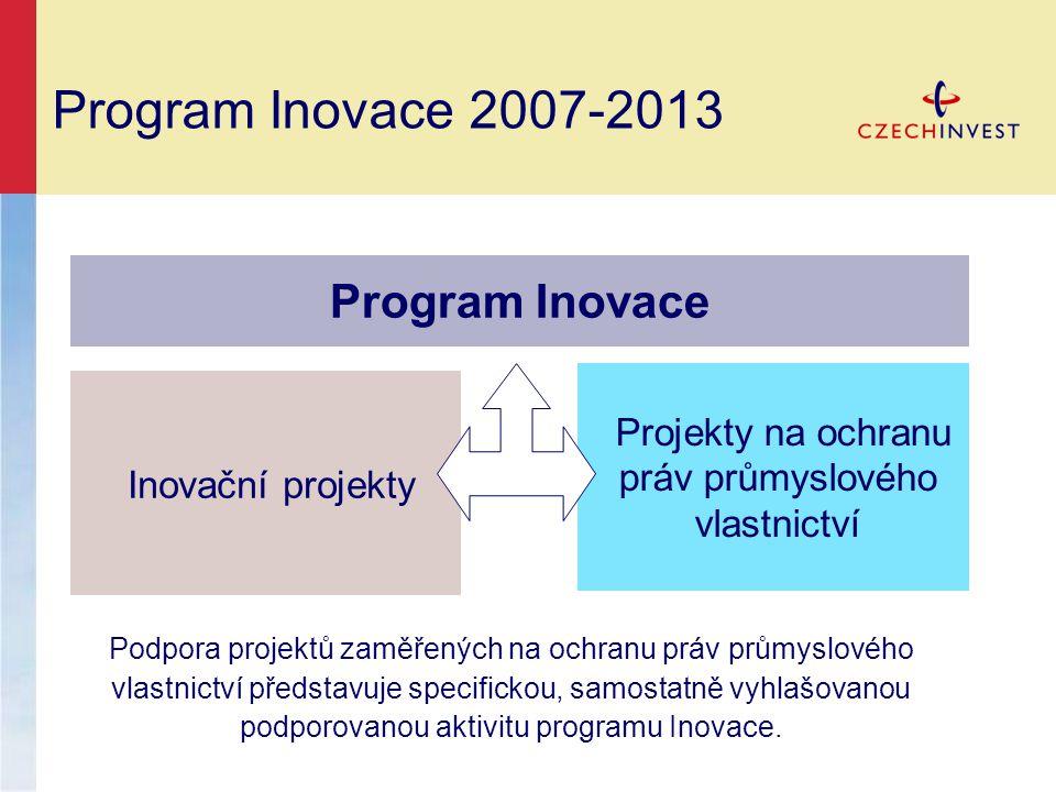 Program Inovace 2007-2013 Inovační projekty Projekty na ochranu práv průmyslového vlastnictví Podpora projektů zaměřených na ochranu práv průmyslového