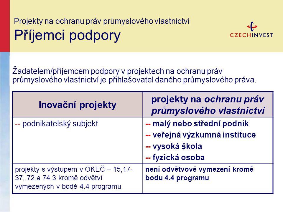 Projekty na ochranu práv průmyslového vlastnictví Příjemci podpory Inovační projekty projekty na ochranu práv průmyslového vlastnictví -- podnikatelsk