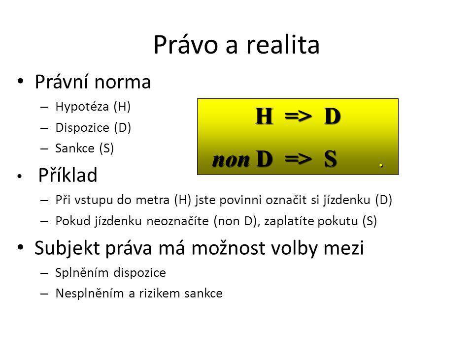 Právo a realita Právní norma – Hypotéza (H) – Dispozice (D) – Sankce (S) Příklad – Při vstupu do metra (H) jste povinni označit si jízdenku (D) – Pokud jízdenku neoznačíte (non D), zaplatíte pokutu (S) Subjekt práva má možnost volby mezi – Splněním dispozice – Nesplněním a rizikem sankce H => D non D => S.