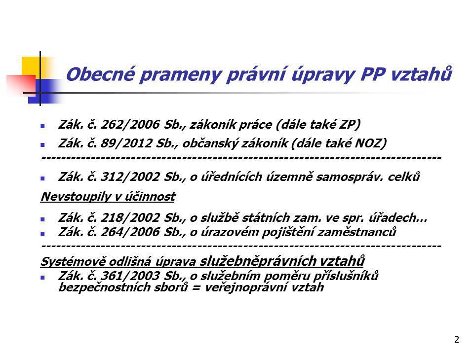 22 Obecné prameny právní úpravy PP vztahů Zák. č.