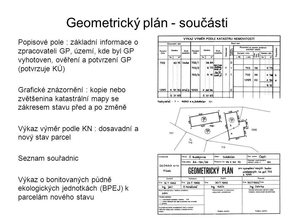 Geometrický plán - součásti Popisové pole : základní informace o zpracovateli GP, území, kde byl GP vyhotoven, ověření a potvrzení GP (potvrzuje KÚ) Grafické znázornění : kopie nebo zvětšenina katastrální mapy se zákresem stavu před a po změně Výkaz výměr podle KN : dosavadní a nový stav parcel Seznam souřadnic Výkaz o bonitovaných půdně ekologických jednotkách (BPEJ) k parcelám nového stavu