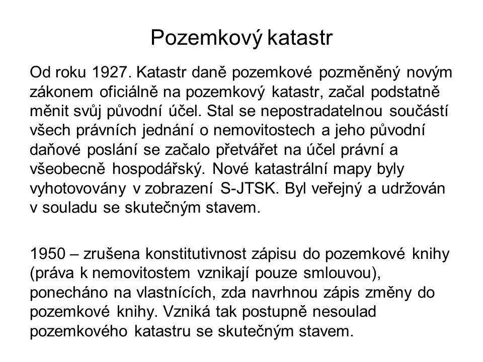 Pozemkový katastr Od roku 1927.