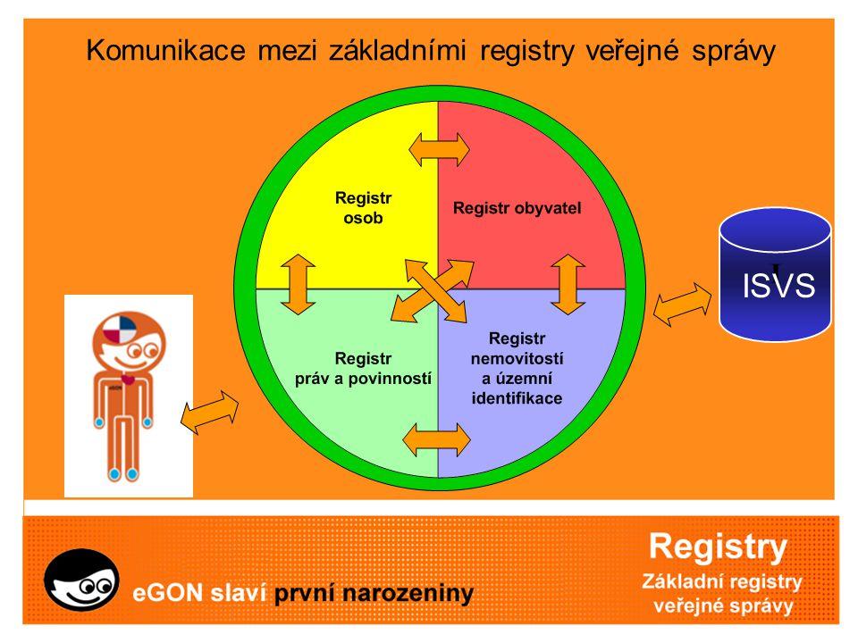 Komunikace mezi základními registry veřejné správy I ISVS